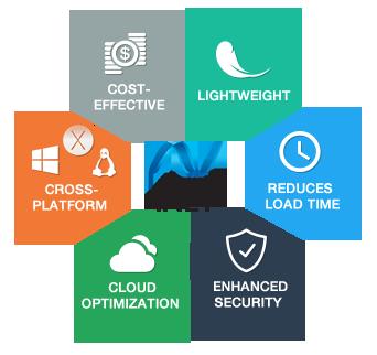 10 Valuable Capabilities of .NET