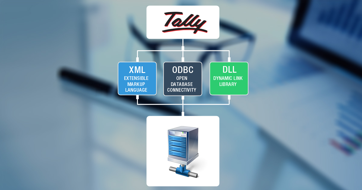 when and why is tally integration required
