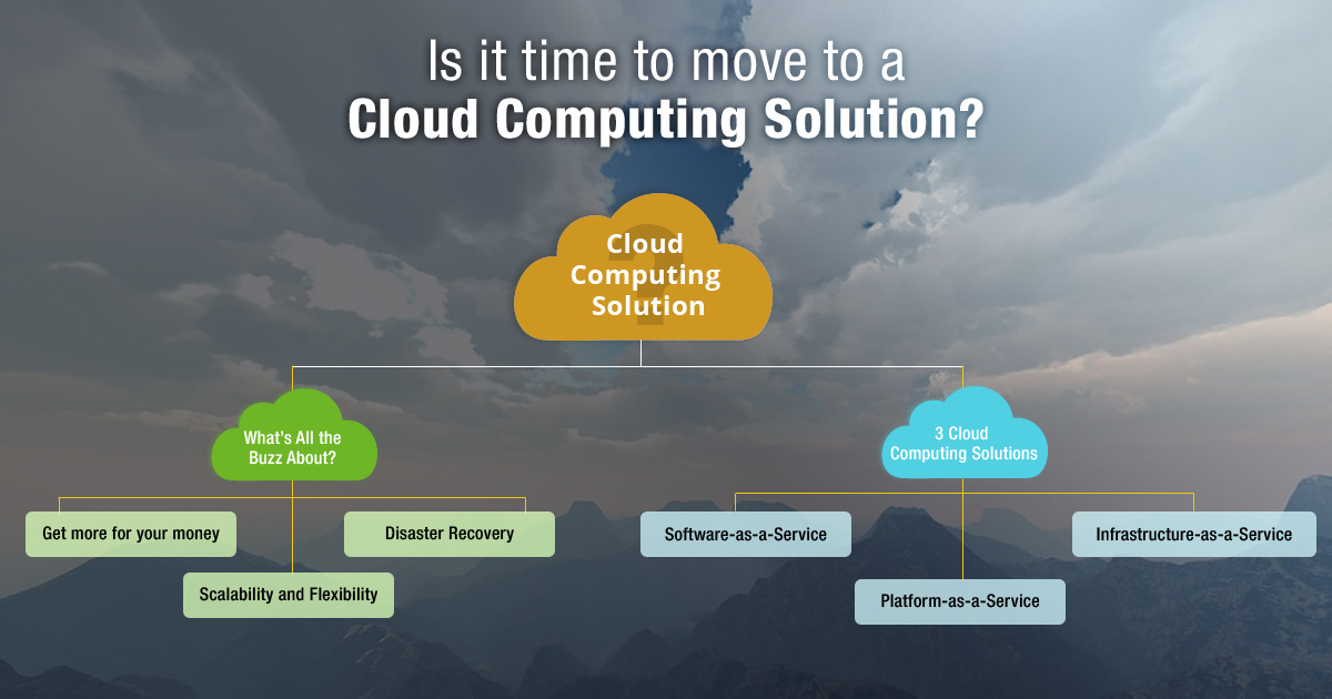 Is it Time to Move to a Cloud Computing Solution?