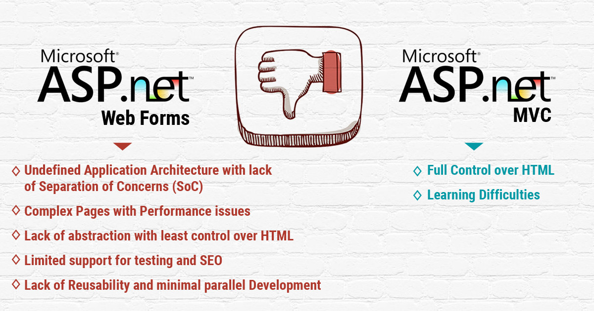 Disadvantages of ASP.NET: Web Forms vs. MVC