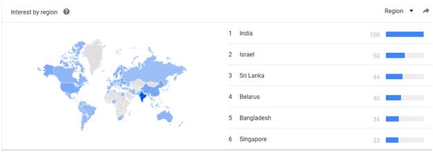 AngularJS interest by region on Google Trends