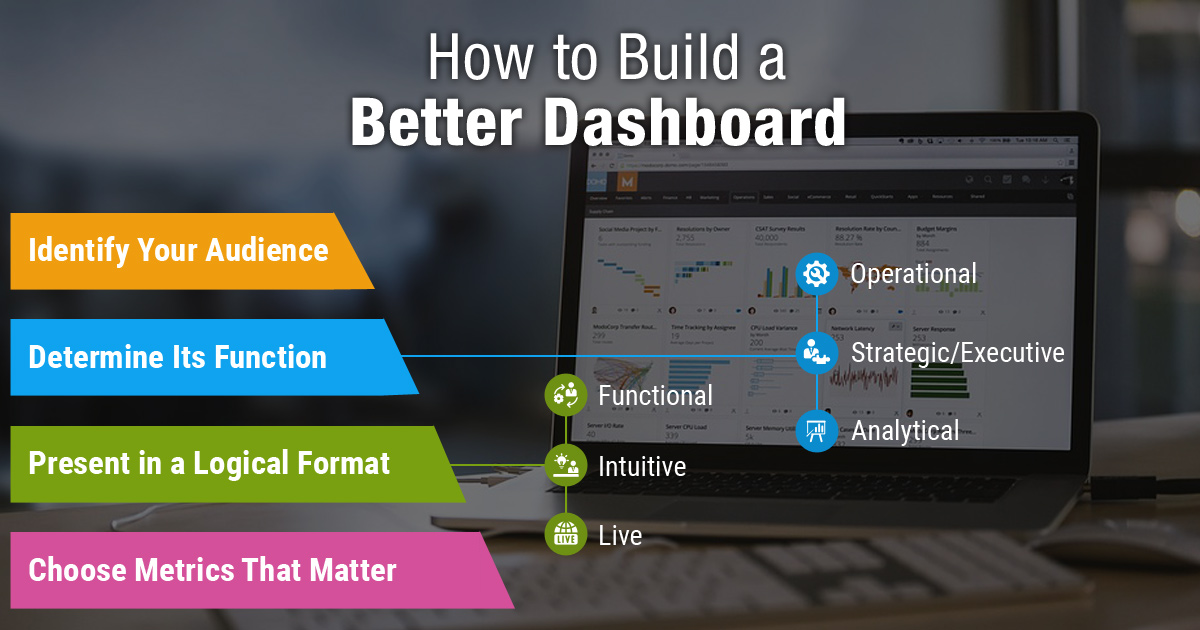 How to Build a Better Dashboard