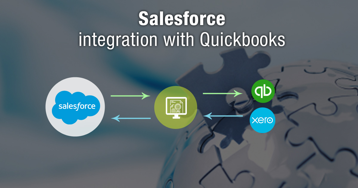 Salesforce integration with Quickbooks