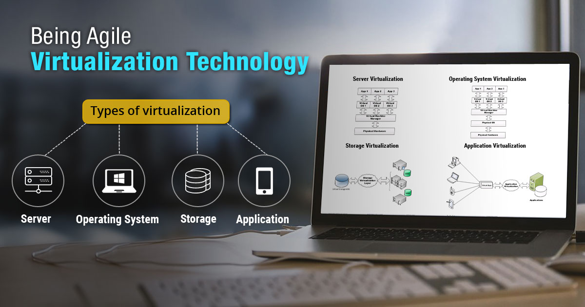 Being Agile: Virtualization Technology