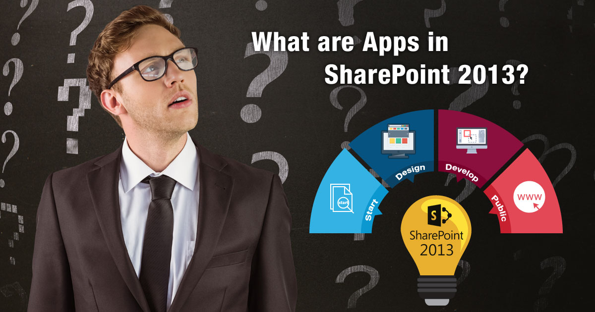 What are Apps in SharePoint 2013?