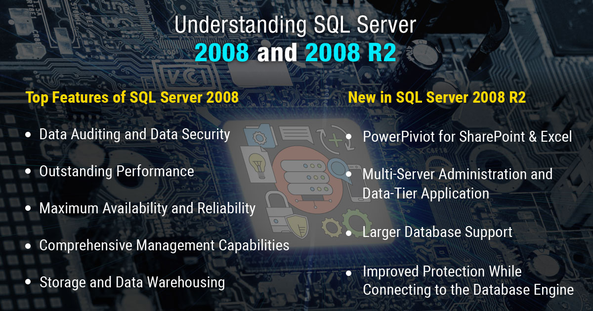 Understanding SQL Server 2008 and 2008 R2