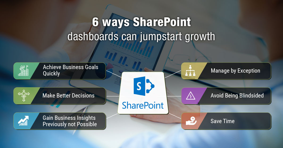 6 ways SharePoint dashboards can jumpstart growth