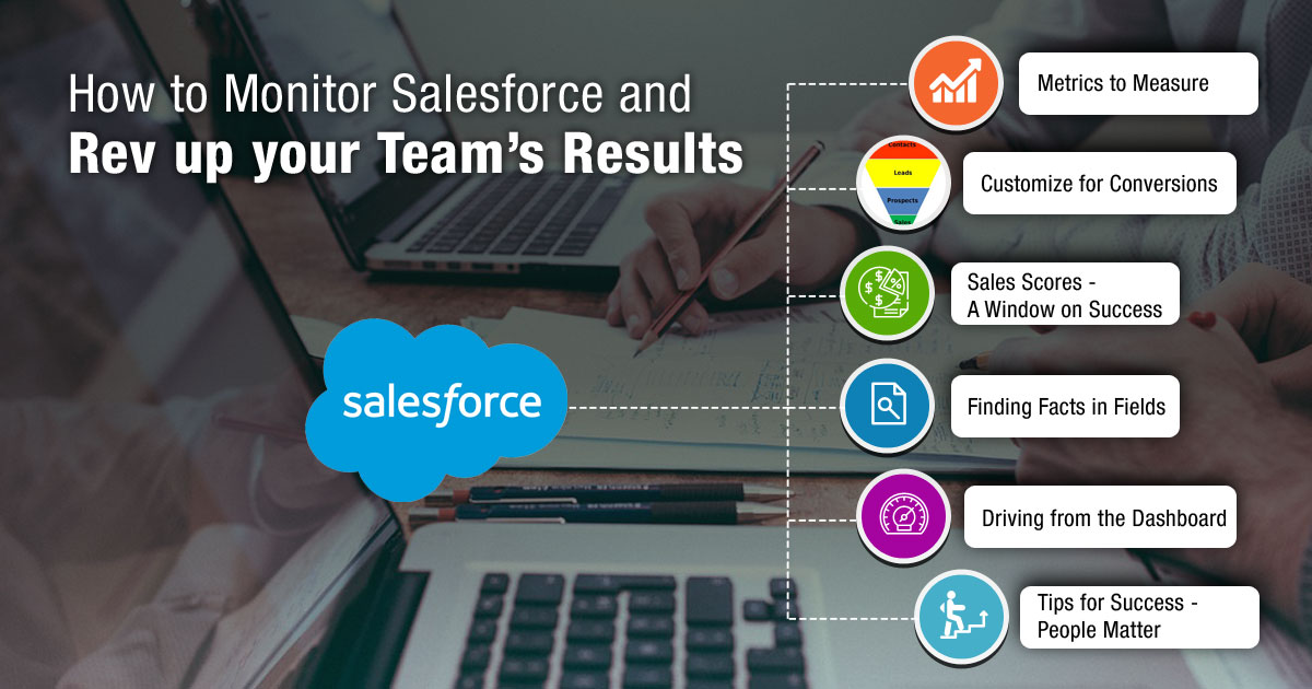How to Monitor Salesforce and Rev up Your Team's Results