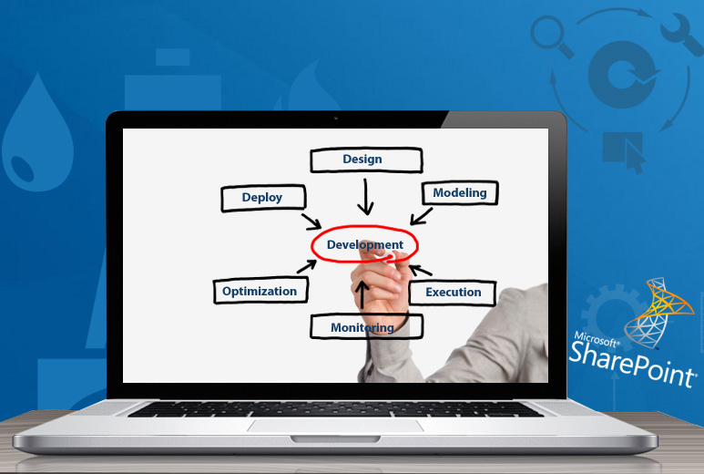 SharePoint Solution for Enhanced Business Processes