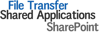 SharePoint, Shared Applications, File Transfer